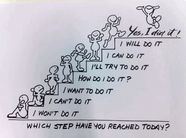 Inspirational Words Of Encouragement For Kids